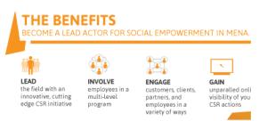 Info-Benefits